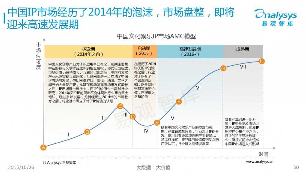 中国互动娱乐产业趋势研究报告2015-2016 01_000050