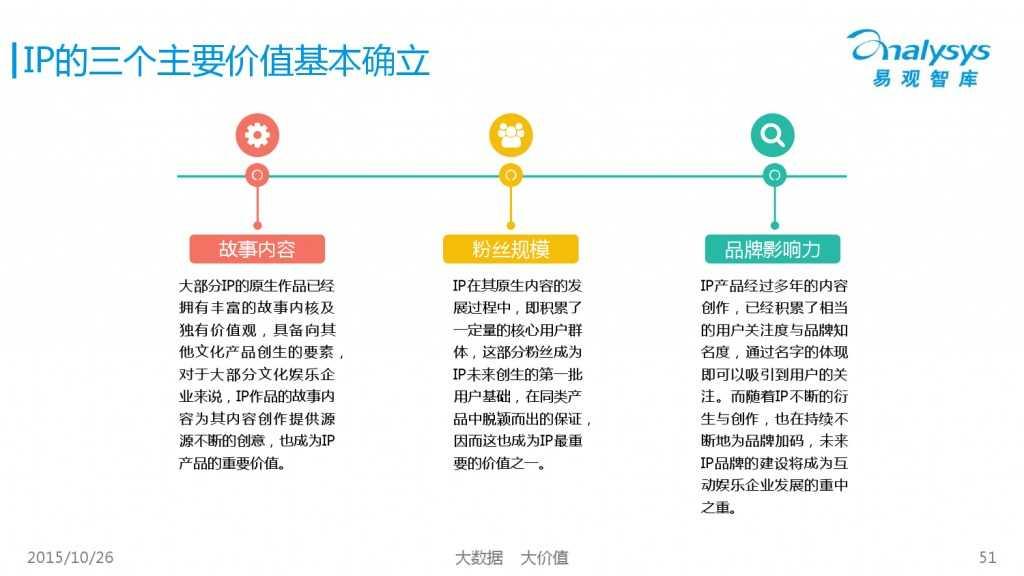 中国互动娱乐产业趋势研究报告2015-2016 01_000051