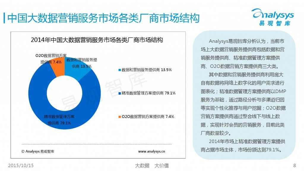 中国大数据营销服务市场专题研究报告2015 01_000008