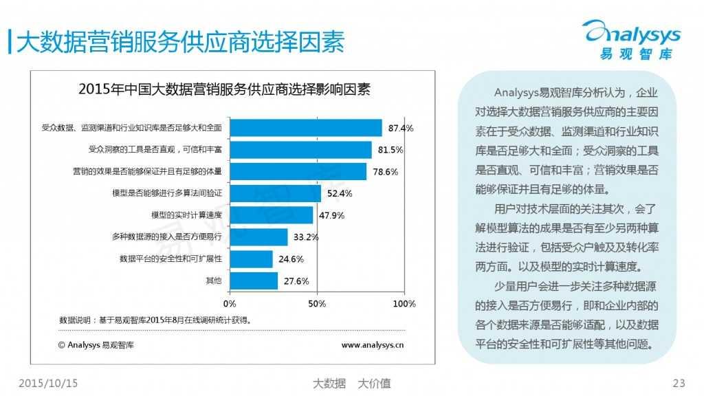 中国大数据营销服务市场专题研究报告2015 01_000023