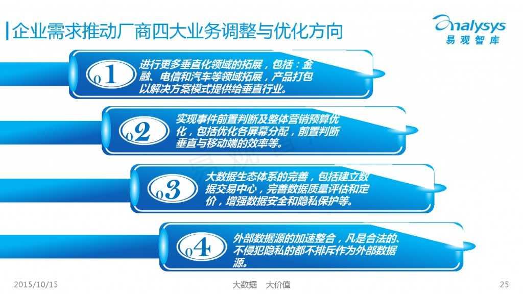 中国大数据营销服务市场专题研究报告2015 01_000025