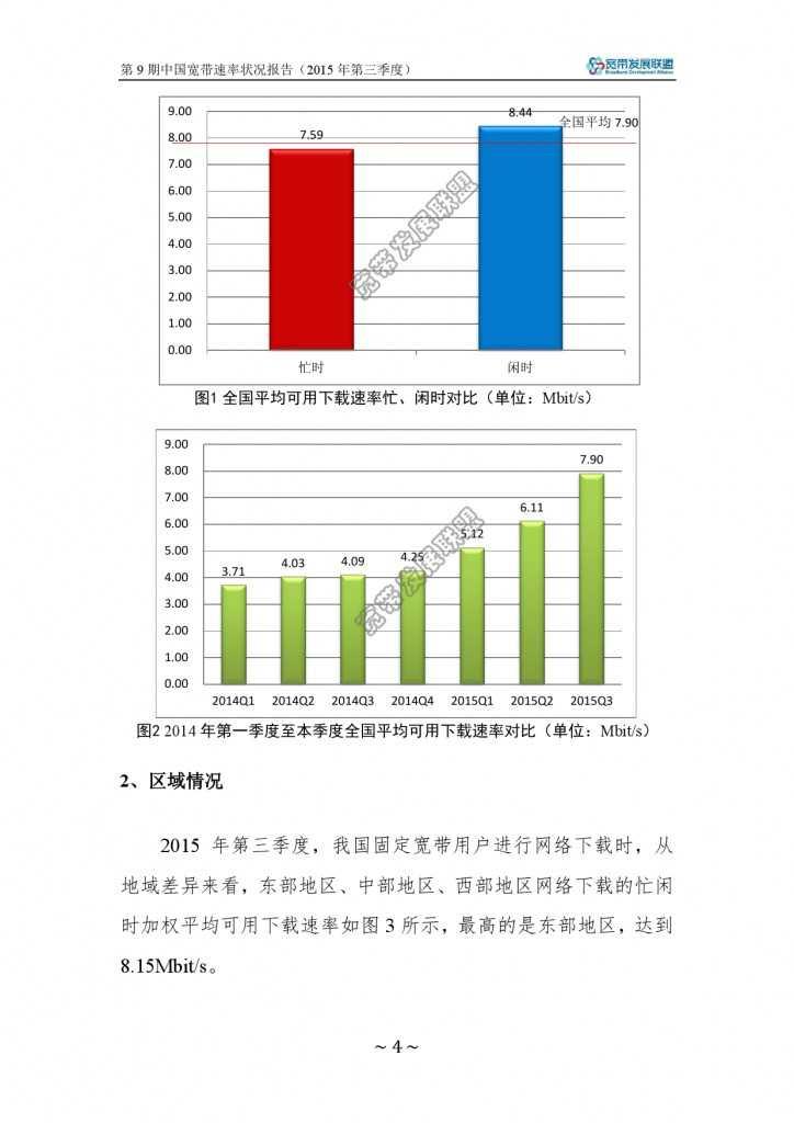 中国宽带速率状况报告-第09期(2015Q3)_000010