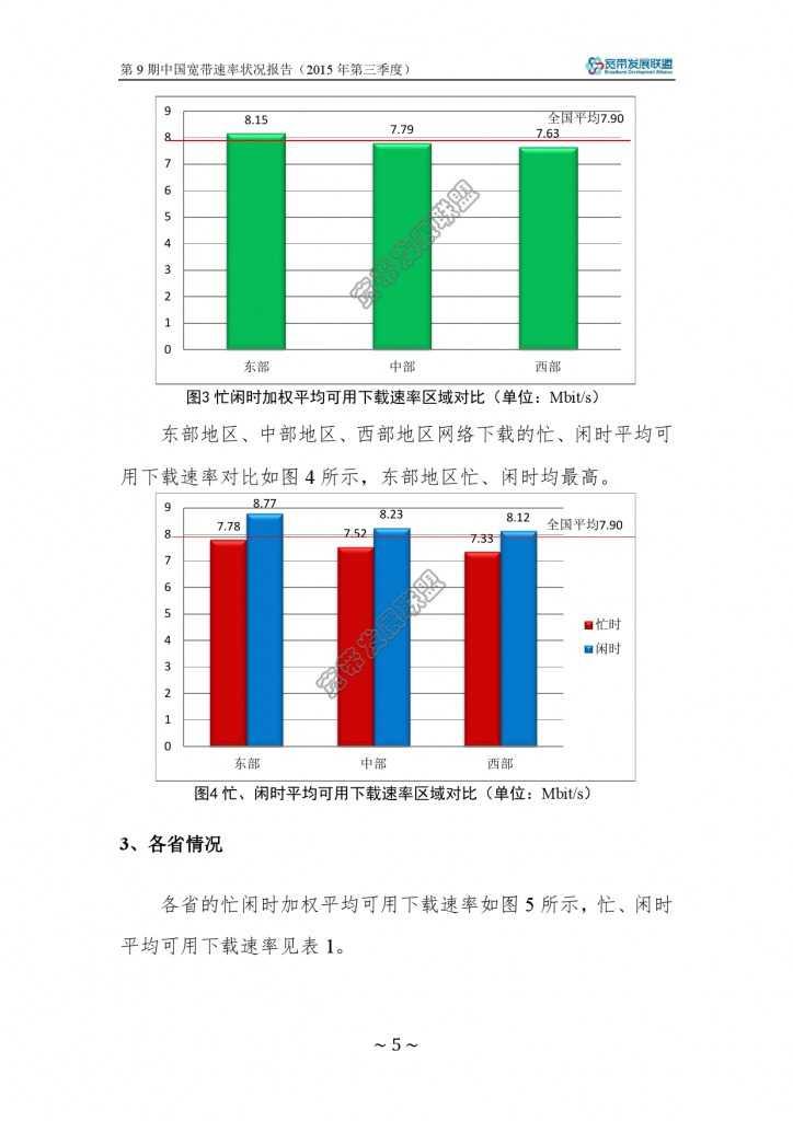 中国宽带速率状况报告-第09期(2015Q3)_000011