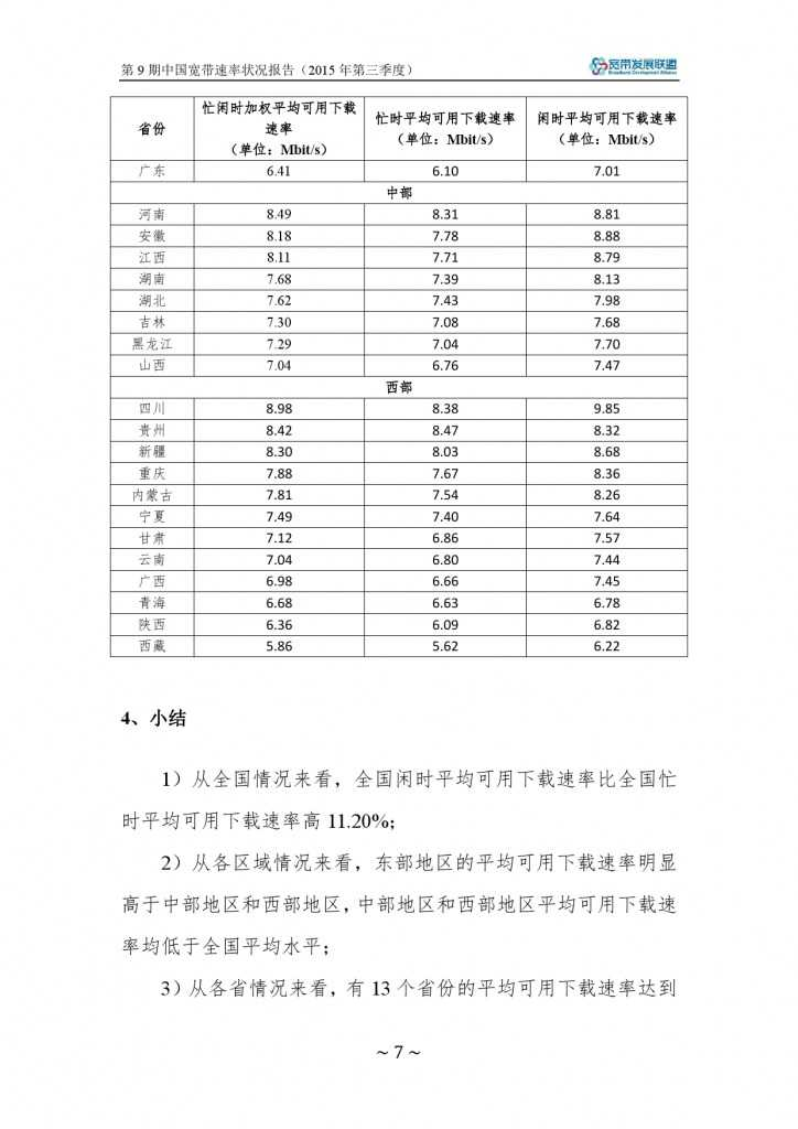 中国宽带速率状况报告-第09期(2015Q3)_000013