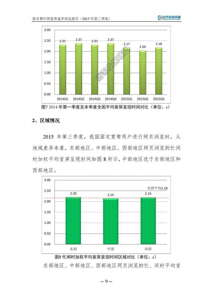 中国宽带速率状况报告-第09期(2015Q3)_000015
