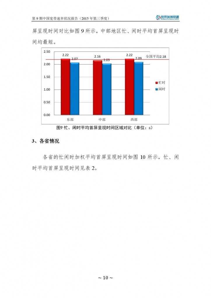 中国宽带速率状况报告-第09期(2015Q3)_000016