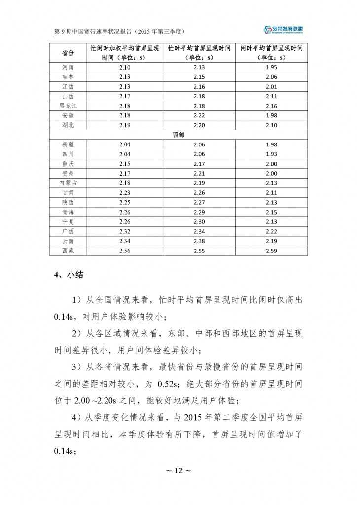 中国宽带速率状况报告-第09期(2015Q3)_000018