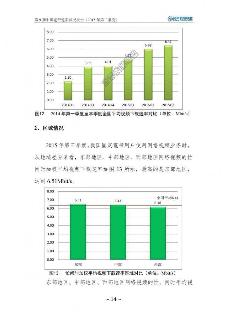 中国宽带速率状况报告-第09期(2015Q3)_000020