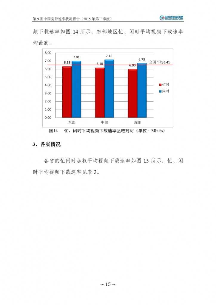 中国宽带速率状况报告-第09期(2015Q3)_000021