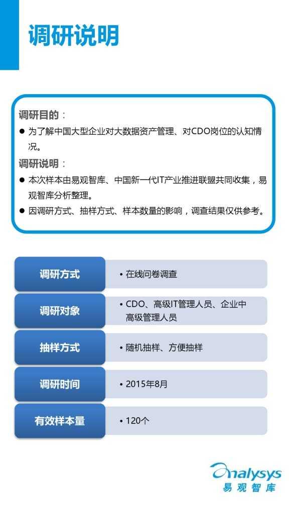 中国首席数据官(CDO)生态调研报告(精华版).pdf_000003