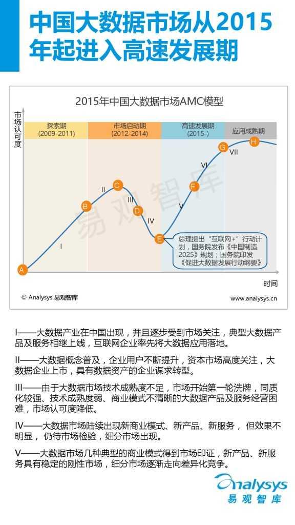 中国首席数据官(CDO)生态调研报告(精华版).pdf_000004