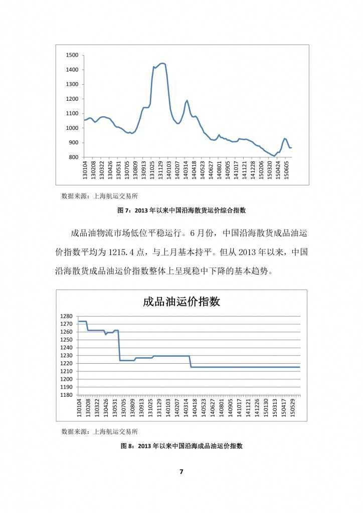 商务部:2015上半年中国商贸物流 运行报告_000010