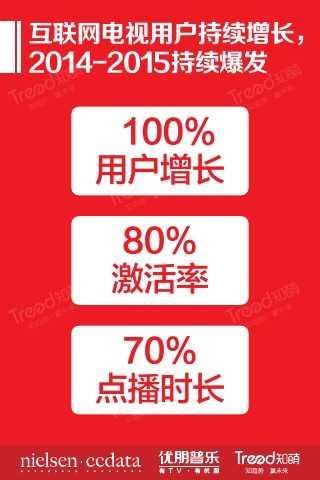 """大""""视""""所趋-2015中国互联网电视发展研究报告_000007"""