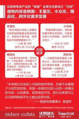 """大""""视""""所趋-2015中国互联网电视发展研究报告_000009"""