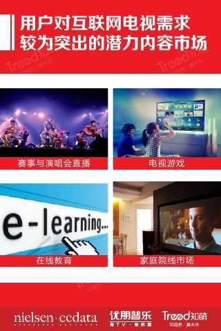 """大""""视""""所趋-2015中国互联网电视发展研究报告_000010"""