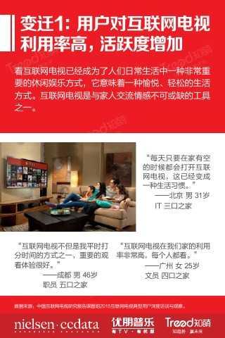 """大""""视""""所趋-2015中国互联网电视发展研究报告_000017"""