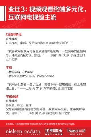 """大""""视""""所趋-2015中国互联网电视发展研究报告_000020"""
