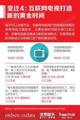 """大""""视""""所趋-2015中国互联网电视发展研究报告_000021"""
