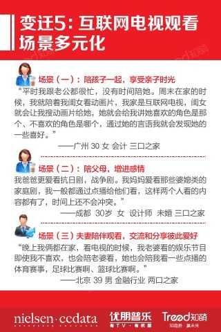 """大""""视""""所趋-2015中国互联网电视发展研究报告_000022"""