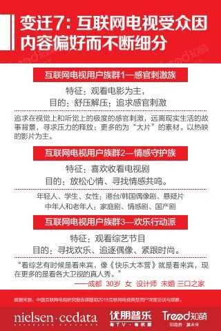 """大""""视""""所趋-2015中国互联网电视发展研究报告_000025"""