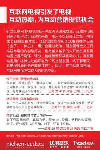 """大""""视""""所趋-2015中国互联网电视发展研究报告_000030"""