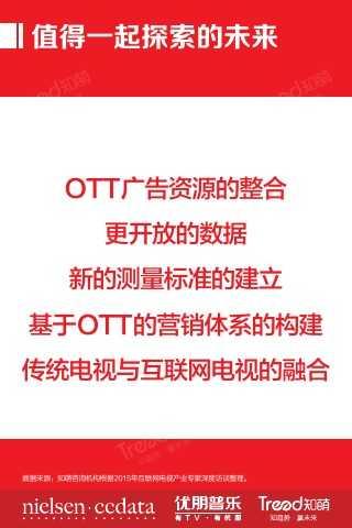 """大""""视""""所趋-2015中国互联网电视发展研究报告_000036"""