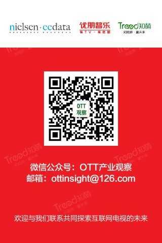 """大""""视""""所趋-2015中国互联网电视发展研究报告_000041"""