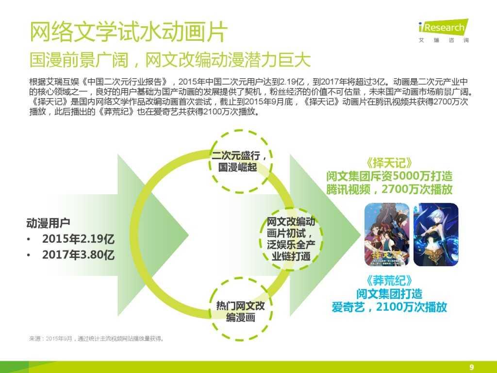 艾瑞咨询:2015年中国网络文学IP价值研究报告_000009