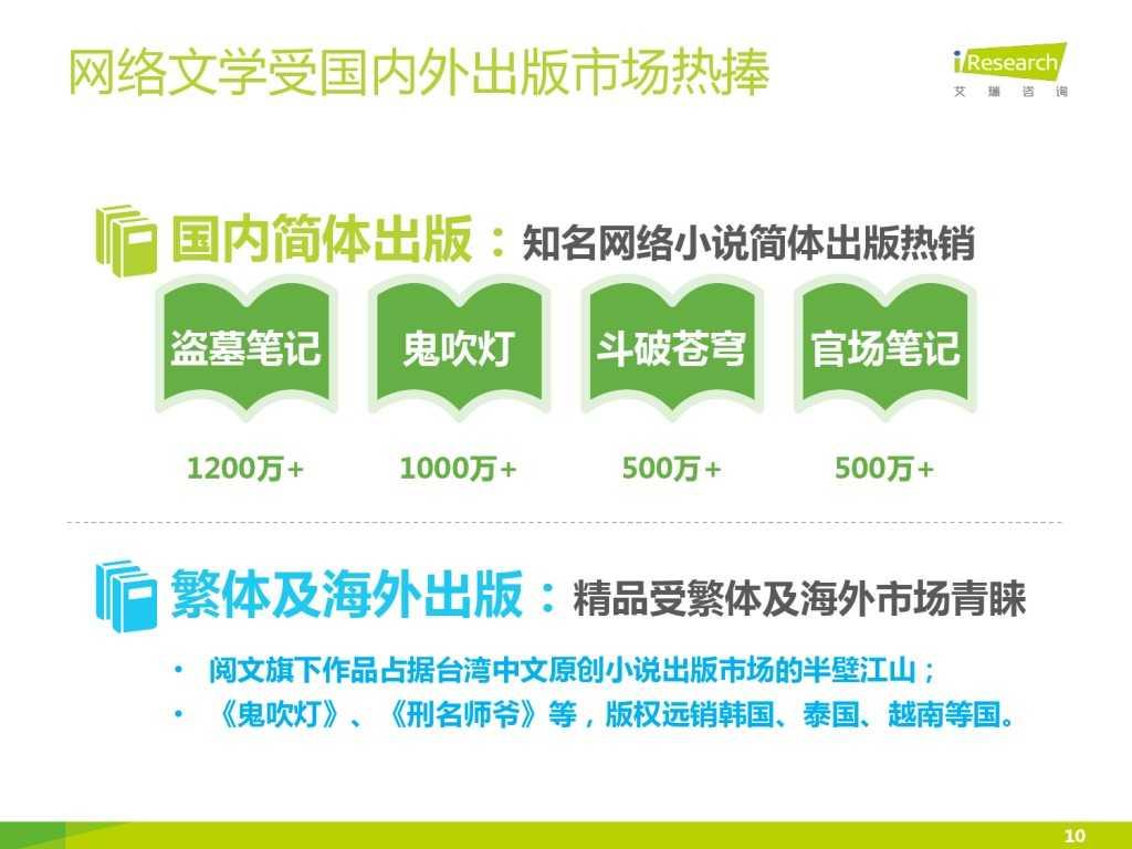 艾瑞咨询:2015年中国网络文学IP价值研究报告_000010