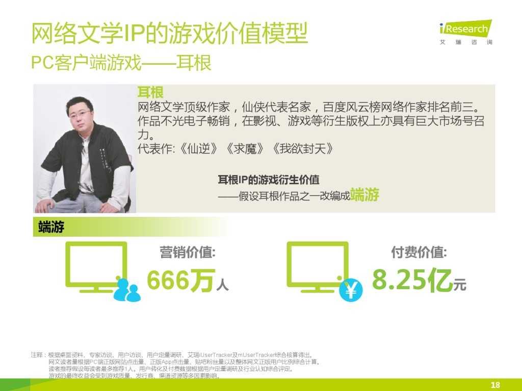 艾瑞咨询:2015年中国网络文学IP价值研究报告_000018
