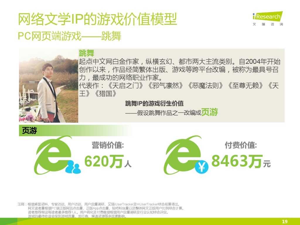 艾瑞咨询:2015年中国网络文学IP价值研究报告_000019