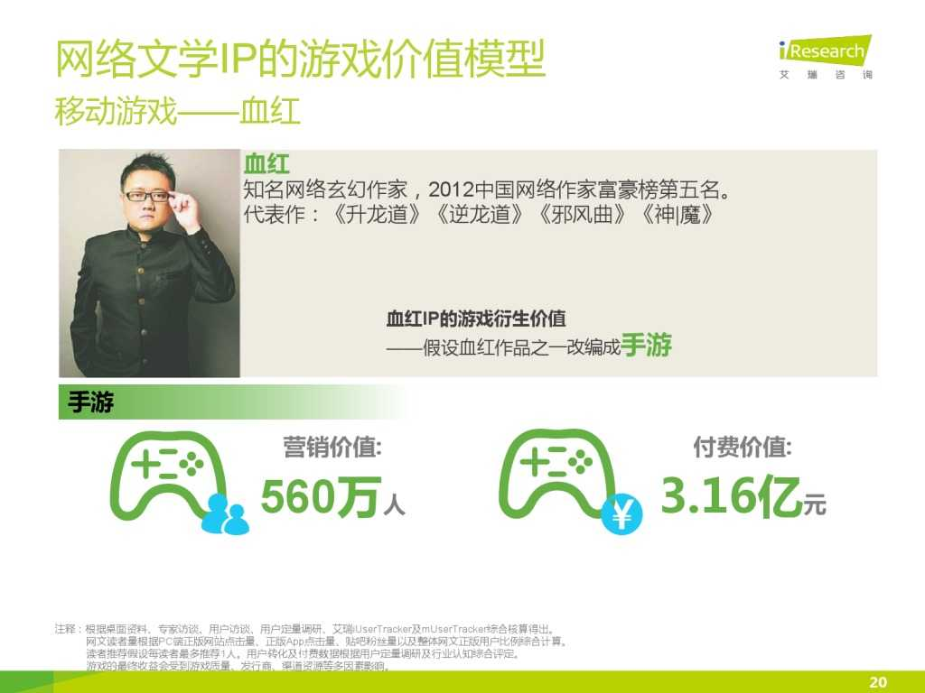 艾瑞咨询:2015年中国网络文学IP价值研究报告_000020