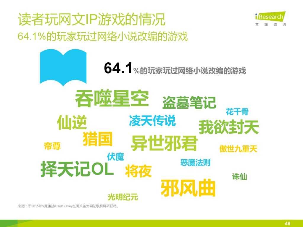 艾瑞咨询:2015年中国网络文学IP价值研究报告_000048