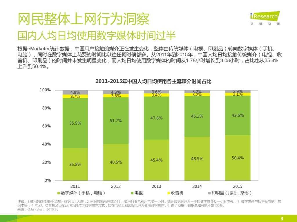 艾瑞_2015年中国上班人群洞察报告_000003