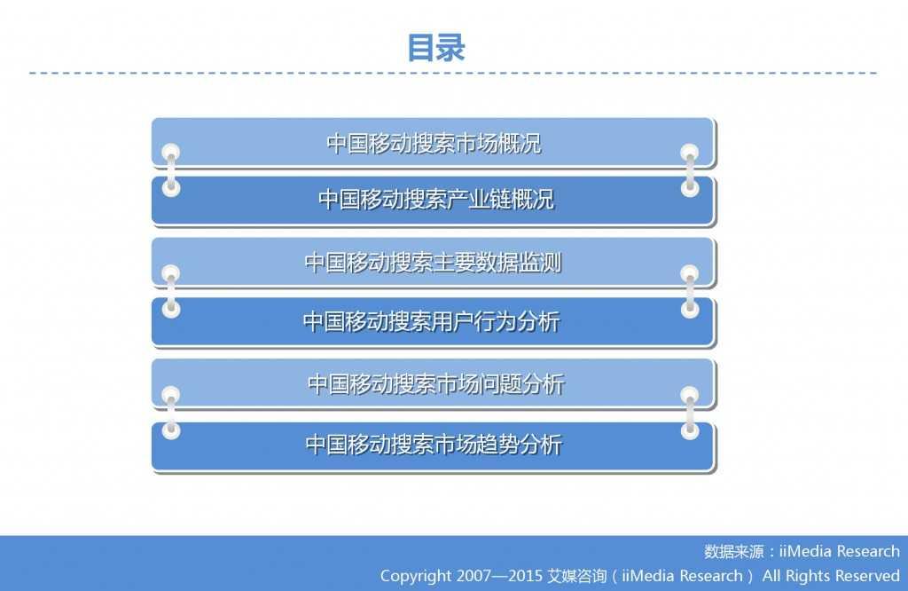 1. 艾媒咨询:2015年Q3中国手机搜索市场研究报告_000003