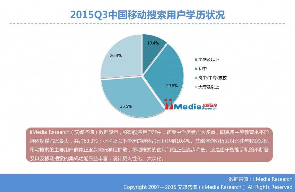 1. 艾媒咨询:2015年Q3中国手机搜索市场研究报告_000016