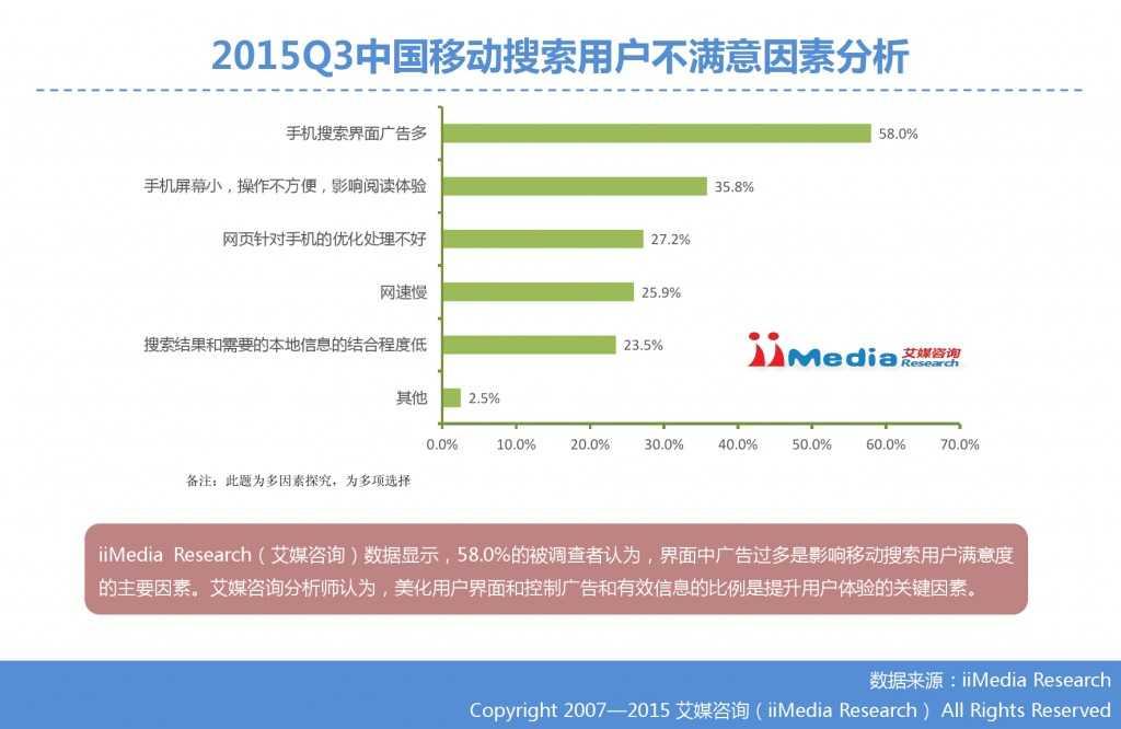 1. 艾媒咨询:2015年Q3中国手机搜索市场研究报告_000024
