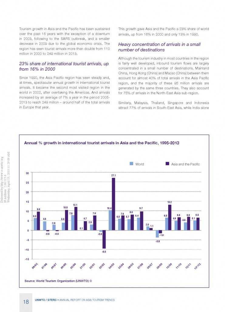 2014年亚太旅游趋势报告_000020