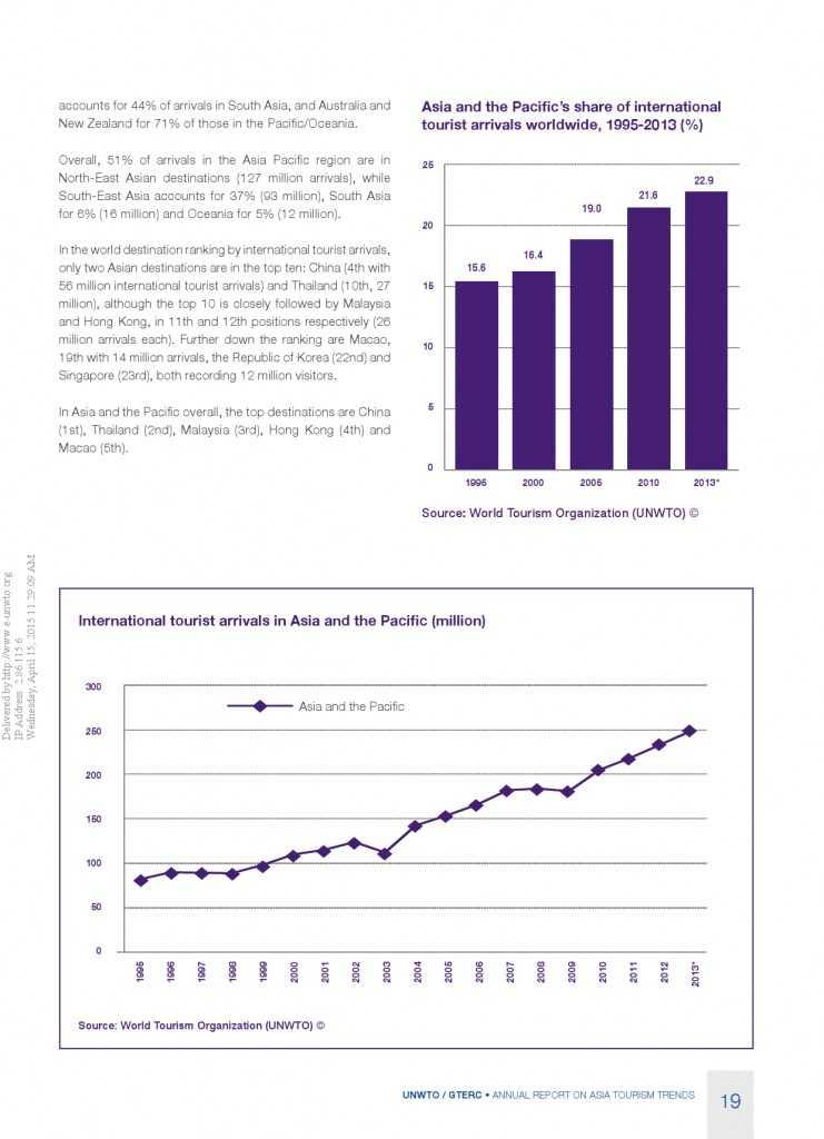 2014年亚太旅游趋势报告_000021