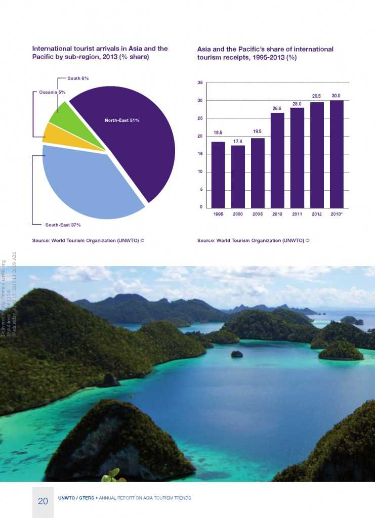 2014年亚太旅游趋势报告_000022