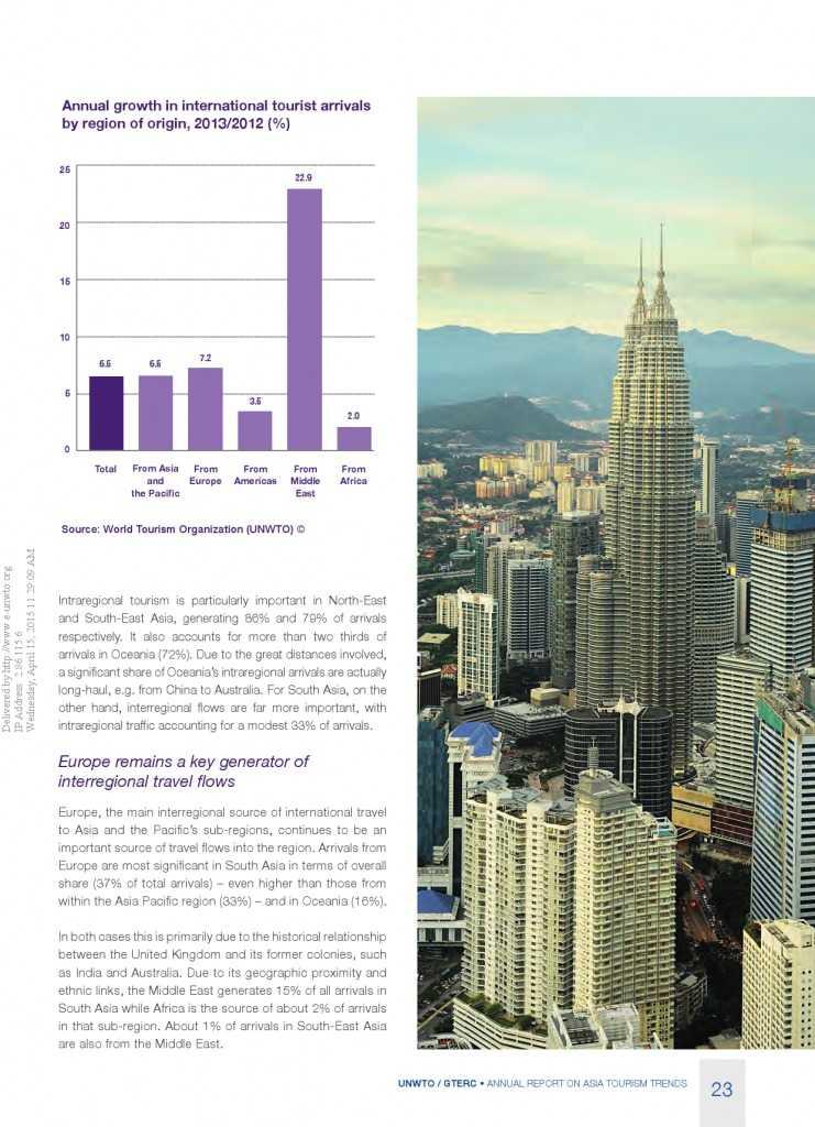 2014年亚太旅游趋势报告_000025