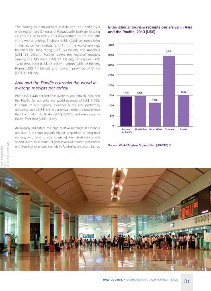 2014年亚太旅游趋势报告_000033