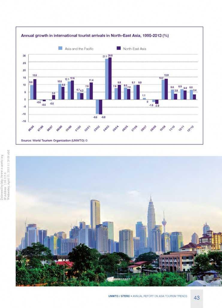 2014年亚太旅游趋势报告_000045