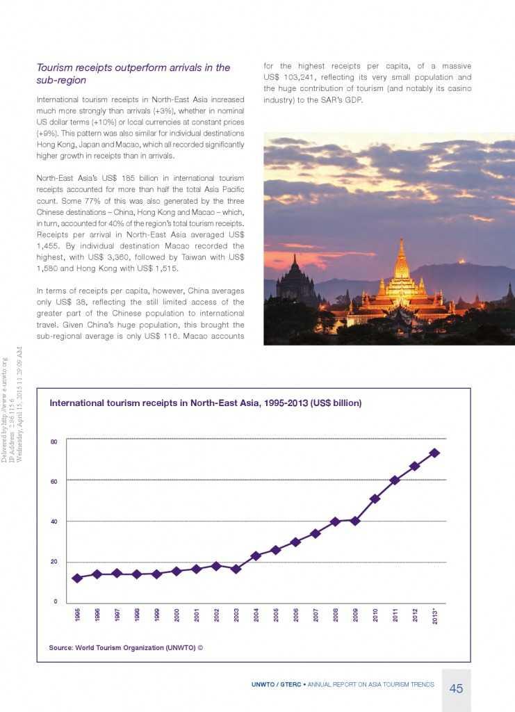 2014年亚太旅游趋势报告_000047