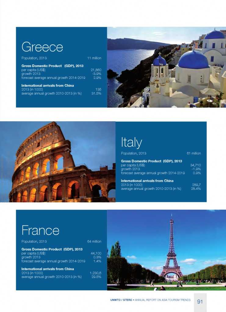 2014年亚太旅游趋势报告_000093