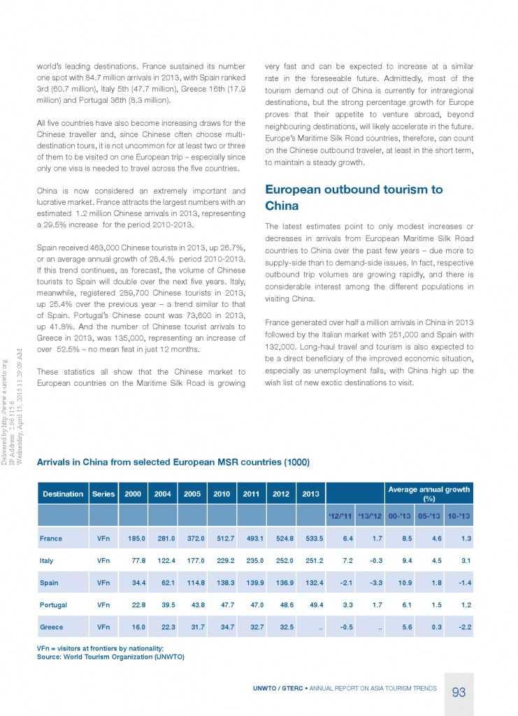 2014年亚太旅游趋势报告_000095