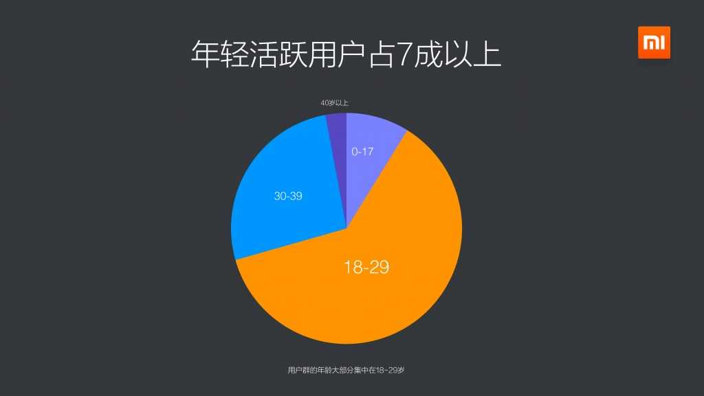 2014年度小米应用商店分发数据报告_000007
