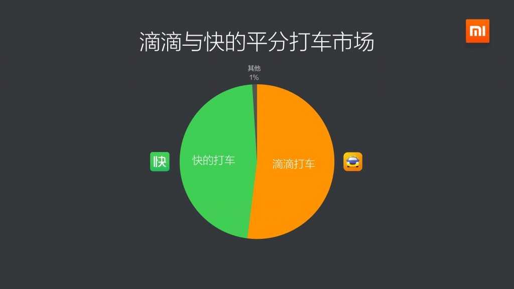2014年度小米应用商店分发数据报告_000011