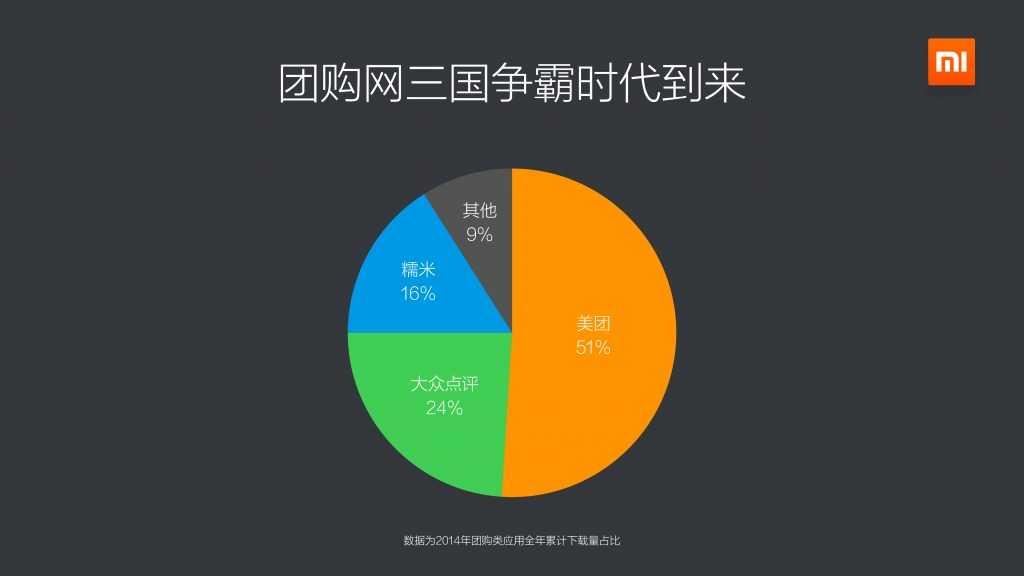 2014年度小米应用商店分发数据报告_000015