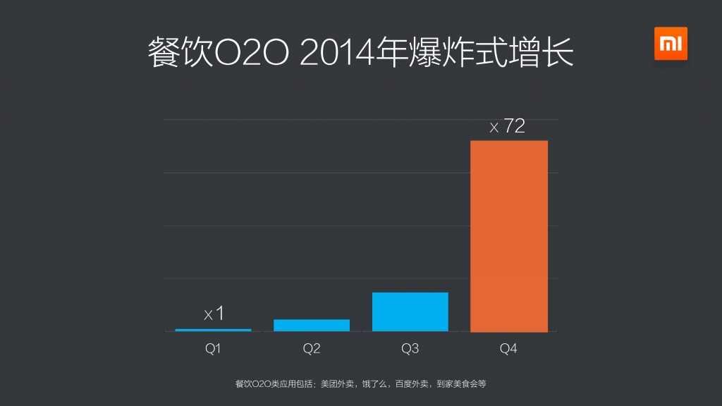 2014年度小米应用商店分发数据报告_000019